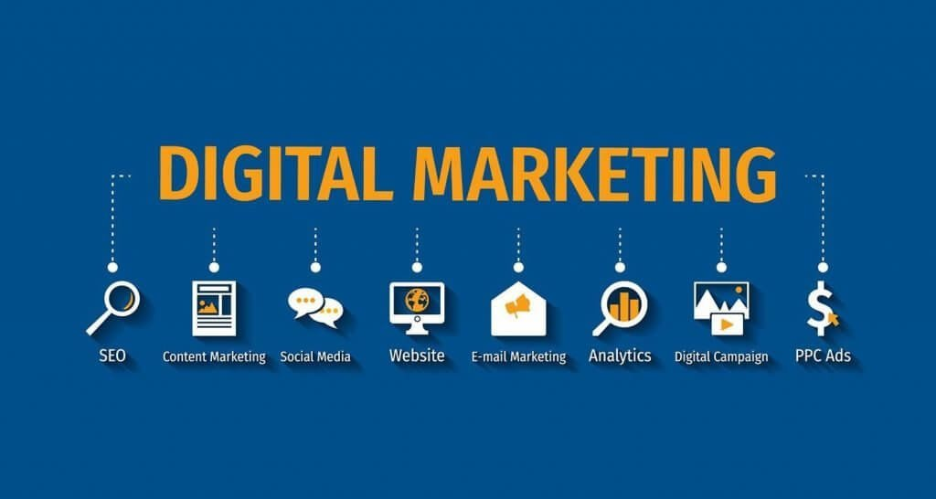 Why is Digital Marketing Important 1